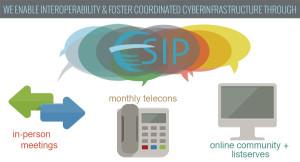 ESIP Graphic 1