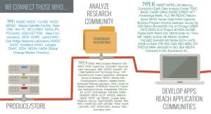 ESIP Graphic 2
