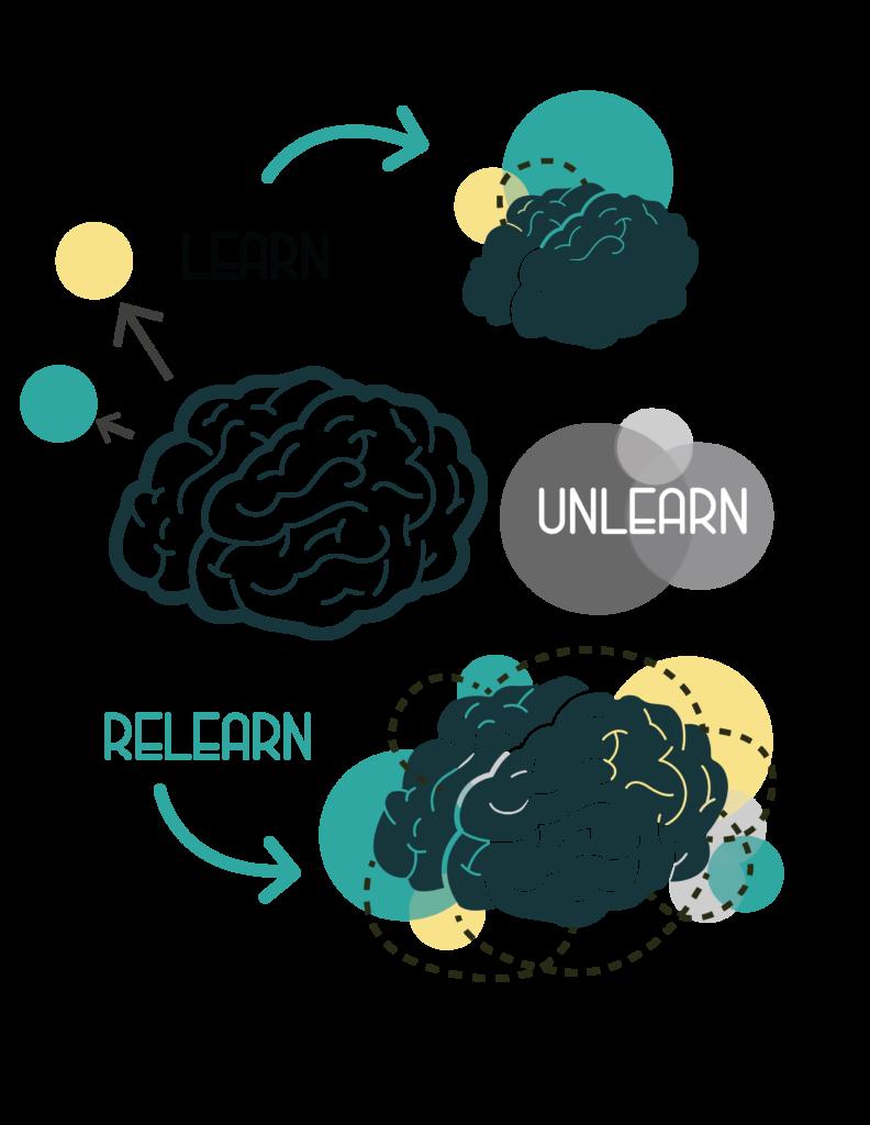 learn unlearn relearn v2